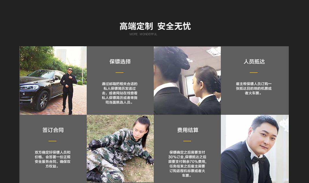 深圳保镖公司客户合作流程步骤。
